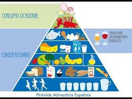 alimentación microbiota saludable